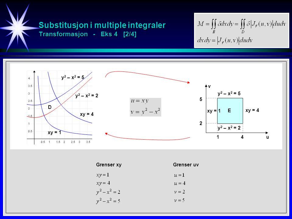 Substitusjon i multiple integraler Transformasjon - Eks 4 [2/4]
